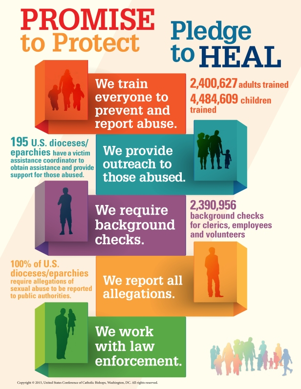cyp-infographic-facts-figures